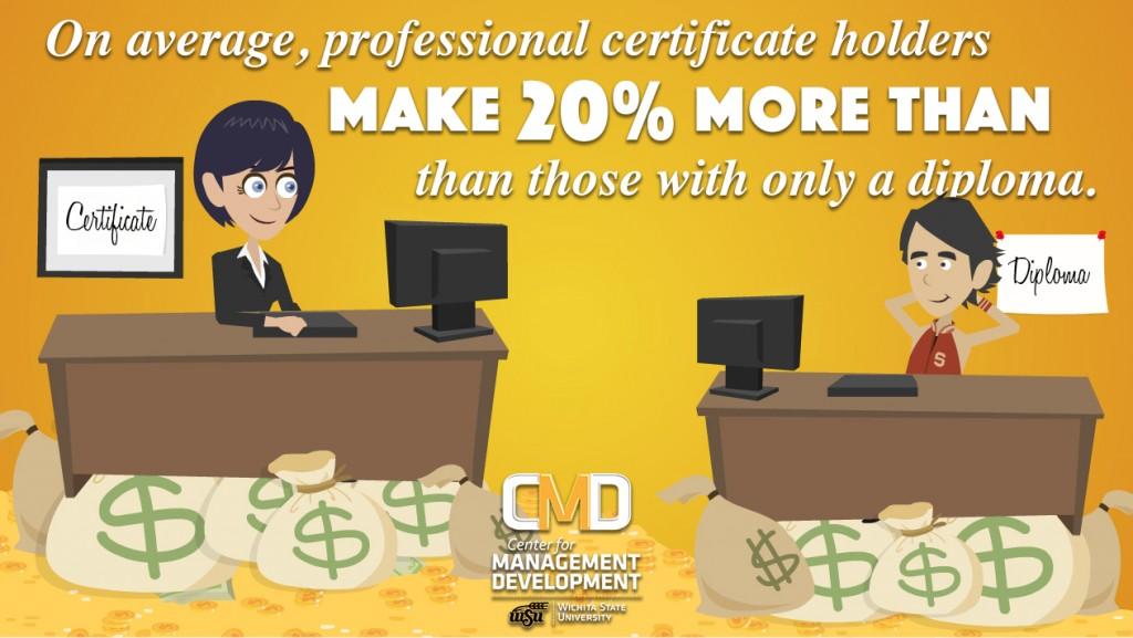 Wichita Management Leadership Training Certificate Professional Development