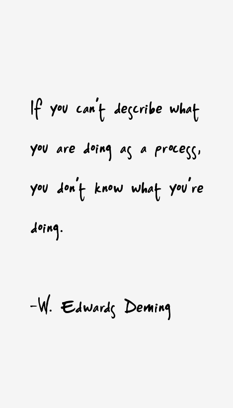 w-edwards-deming-quotes-2464
